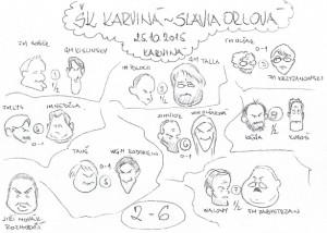 ŠK Karviná-Slavia Orlová