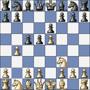 Sicilský gambit